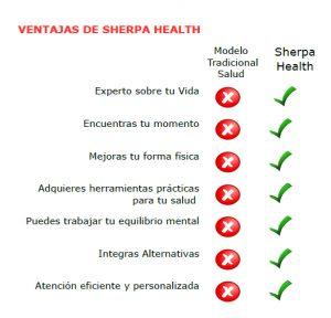 ventajas coach salud