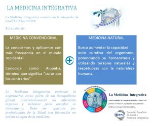 Medicina Integrativa SESMI