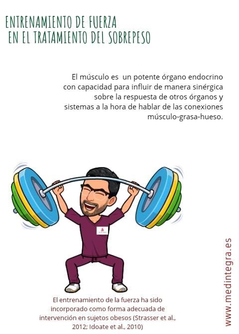 ... por tema de sobrepeso se sorprenden mucho cuando además de la  alimentacion abordamos el tema de la actividad física y el ejercicio con  pesas dentro del ... 669f4786b379